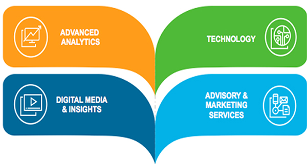 Advanced Analytics - Technology - Digital Media & Insights - Advisory & Marketing Services