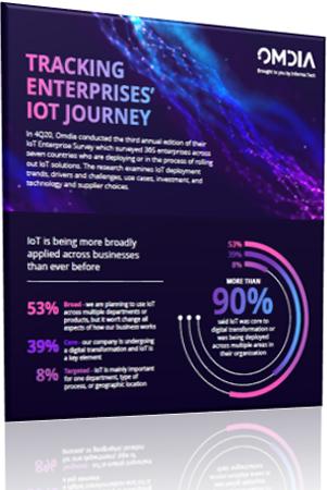 IoT Infographic - Tracking IoT Journey