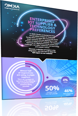 IoT Infographic - IoT Supplier & Tech
