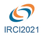 IRCI 2021