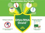 Kits DNA/RNA Shield™ : stabilisation des échantillons et inactivation des virus