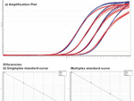 SensiFAST™  Probe [ No-ROX  / Lo-ROX / Hi-ROX]  One-Step Kits